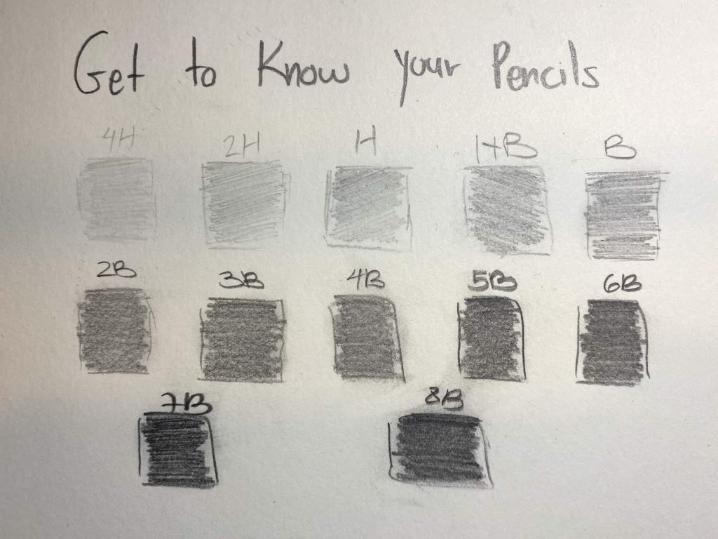 Drawing tips- get to know your pencils